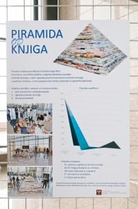 Poster: Piramida od knjiga, izložen u glavnom predvorju Knjižnice povodom Dana NSK