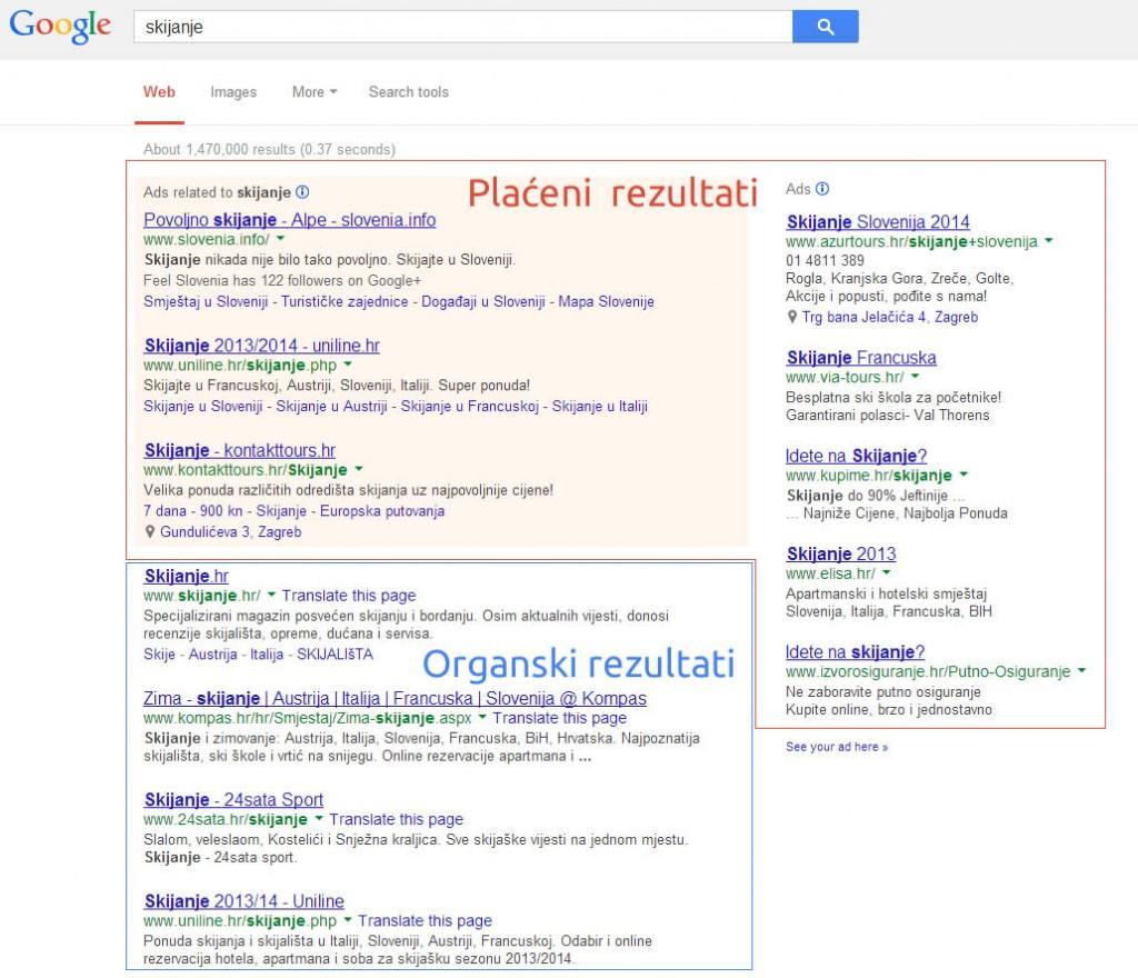 Plaćeni i organski rezultati - Google